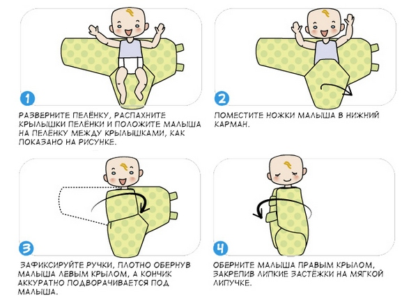 Какие размеры пеленок для новорожденных должны быть? | мама супер!