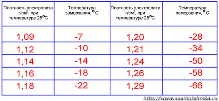 Терморегуляция у детей - вопросы перегрева и замерзания. - страна мам