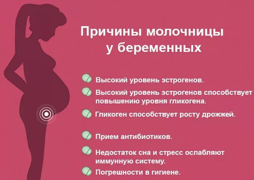 Как победить молочницу при беременности