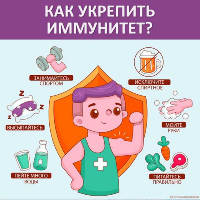 Как поднять иммунитет после болезни – способы повышения иммунитета после заболеваний, простуды и орви - imunele.ru