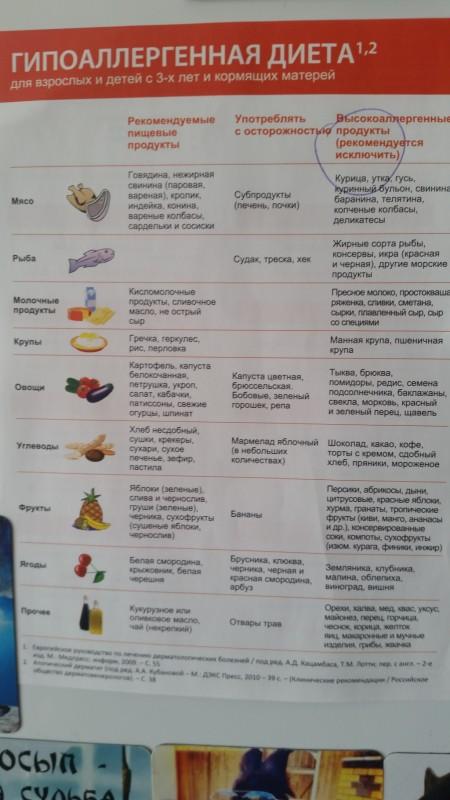 Питание кормящей женщины: сколько нужно клетчатки?
