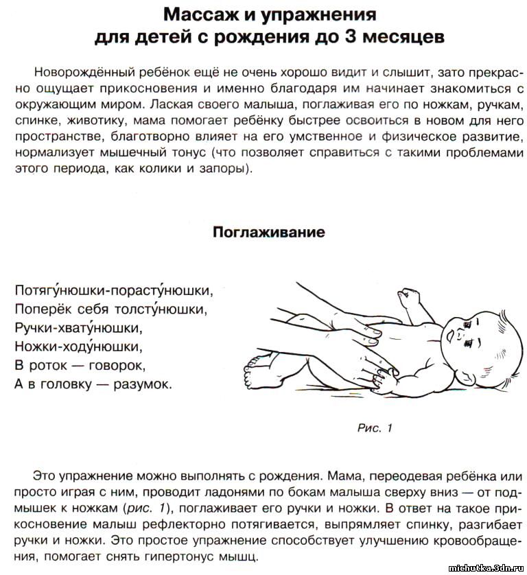 Массаж для новорожденных в домашних условиях   как правильно делать массаж для младенцев и когда начинать