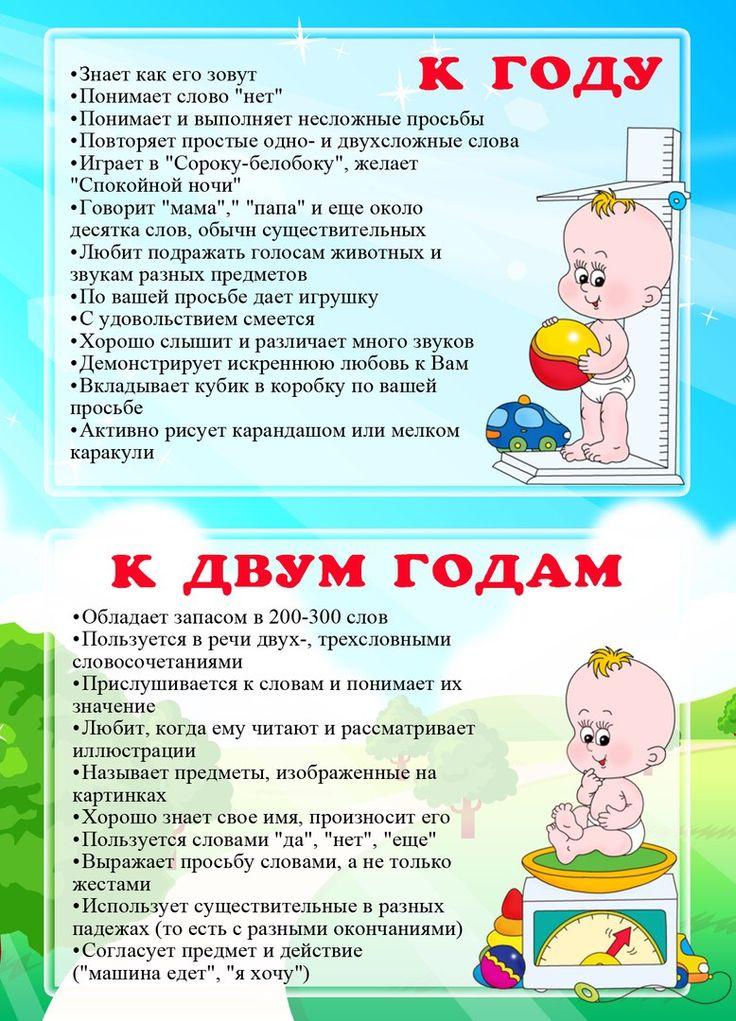 Развитие ребенка в 1 год и 7 месяцев: что умеет малыш, физические параметры, особенности речи, а также рацион питания и режим дня