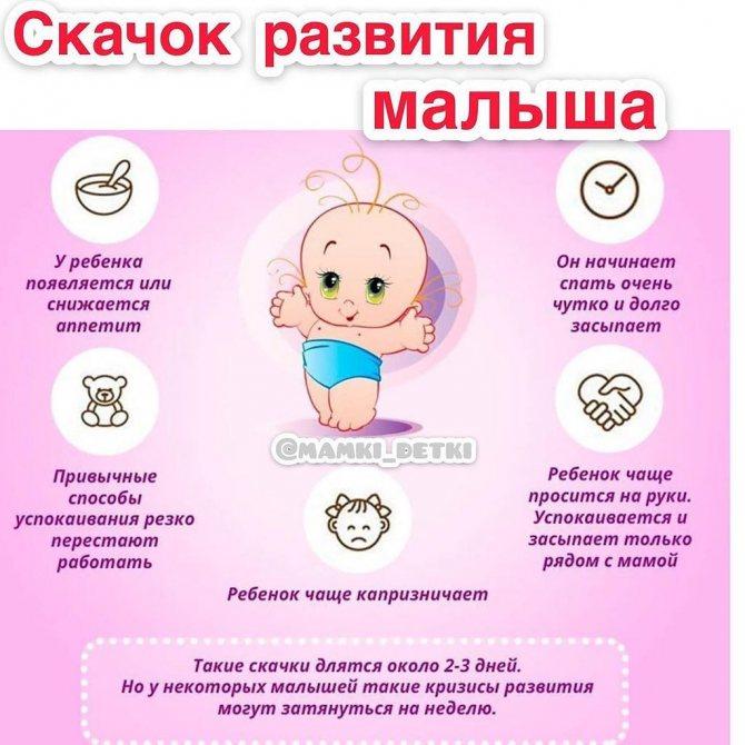 Развитие ребенка в 1 месяц | развитие мальчиков и девочек в 1 месяц: вес, рост, что умеет