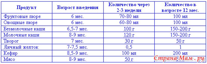 Признаки нехватки молока   консультант коуч-icta по грудному вскармливанию в минске 8(029)661-60-56