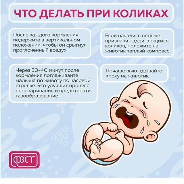 Синдром желудочной диспепсии у детей
