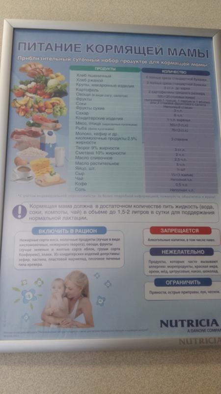Лечение колик у новорожденных