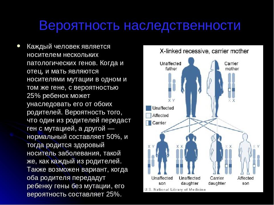 Какие болезни передаются от матери к сыну