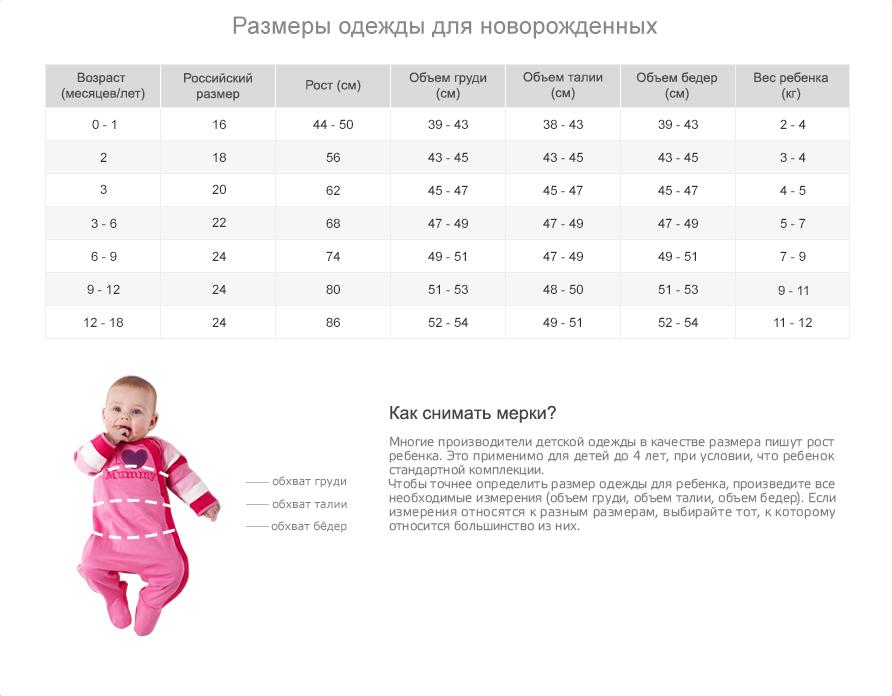Размеры одежды для новорожденных по месяцам - таблица размеров новорожденных по месяцам в таблице