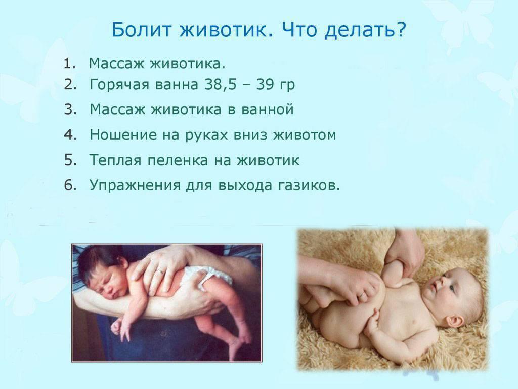 Колики у новорожденного – когда начинаются и заканчиваются: что делать, чтобы облегчить состояние малыша