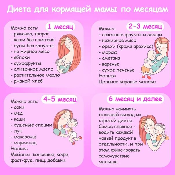 Как отличить колики от газиков у новорожденных | nutrilak