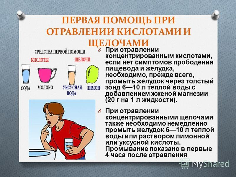 Синдром рвоты у детей: причины и особенности клинических проявлений   медсестра.by