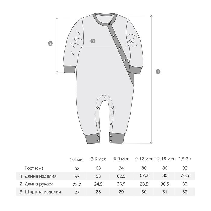 удобная таблица размеров одежды для новорожденных