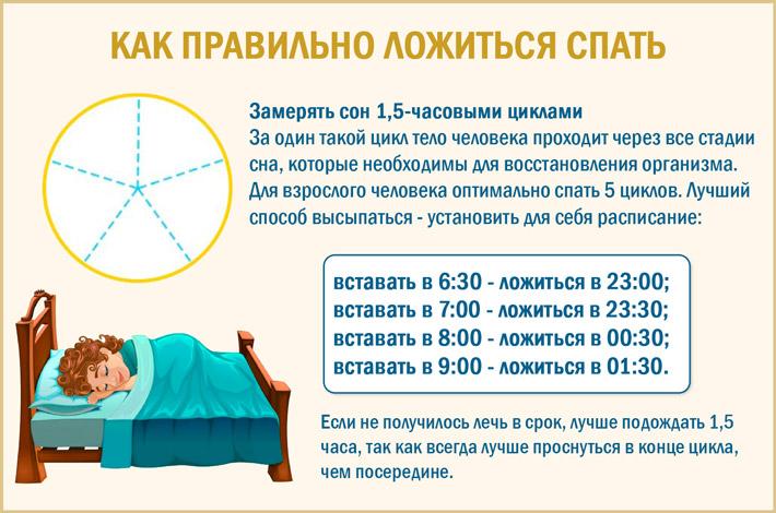 Какой должен быть режим для новорожденного ребенка по часам