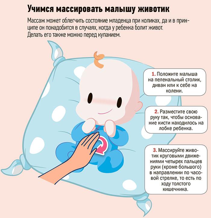 Запор при смешанном вскармливании у грудничка – особенности лечения | микролакс®