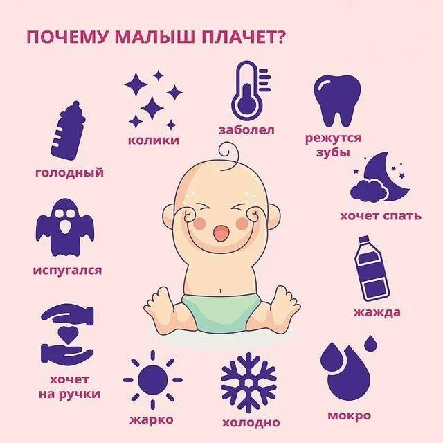 Несварение желудка у ребенка: причины, симптомы, лечение, что дать ребенку от переедания