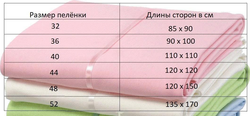 Размеры пеленок для новорожденных: рекомендации сколько нужно, стандартные выкройки