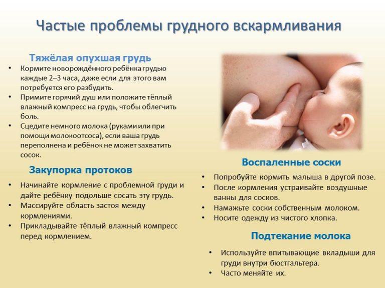 Как восстановить грудное молоко: 4 причины, 3 фактора, 2 условия, советы и рекомендации врача