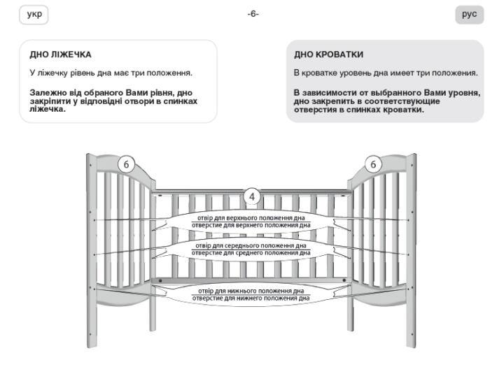 11 лучших кроваток для новорожденных в 2021 году