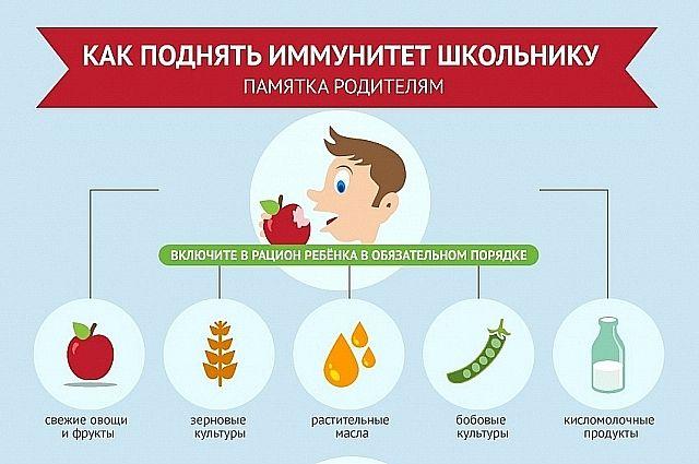 Как поднять иммунитет ребенку: способы укрепления иммунитета у детей самостоятельно- imunele.ru