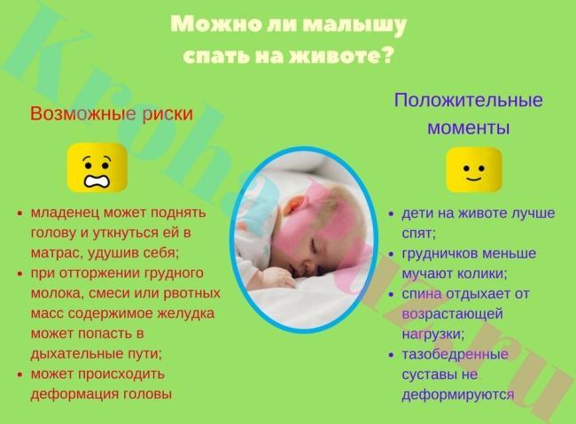 Кислотный рефлюкс: неожиданные симптомы и последствия | gaviscon®