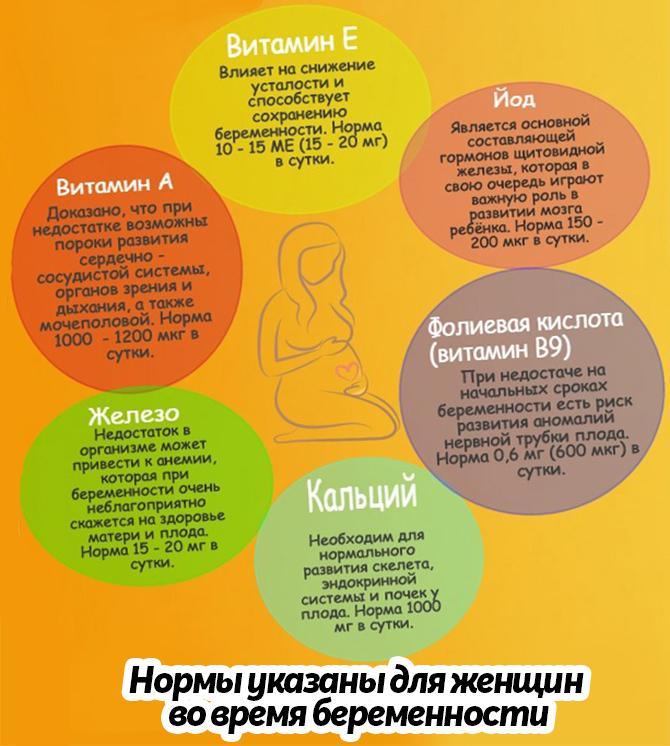 Полезные советы для беременных  –  какие советы можно дать беременным женщинам: 100 советов для женщин в положении в статье на сайте pandaland.kz