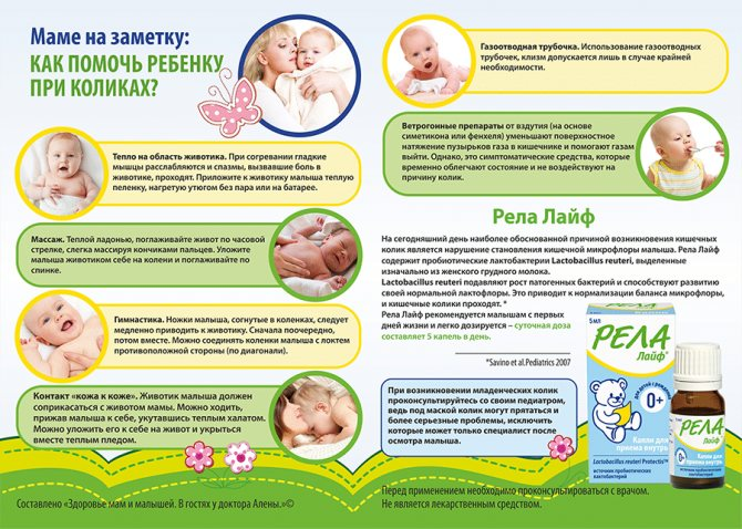Газики у новорожденного: как помочь и что делать | метеоризм у новорожденных при грудном и искусственном вскармливании