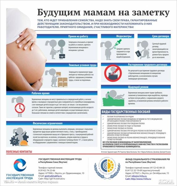 Йога для беременных: особенности занятий во 2 триместре