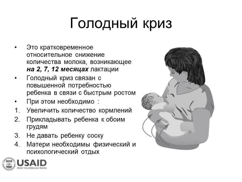Пищеварение у новорожденных детей, когда нормализуется и как наладить пищеварение у грудничка? - agulife.ru