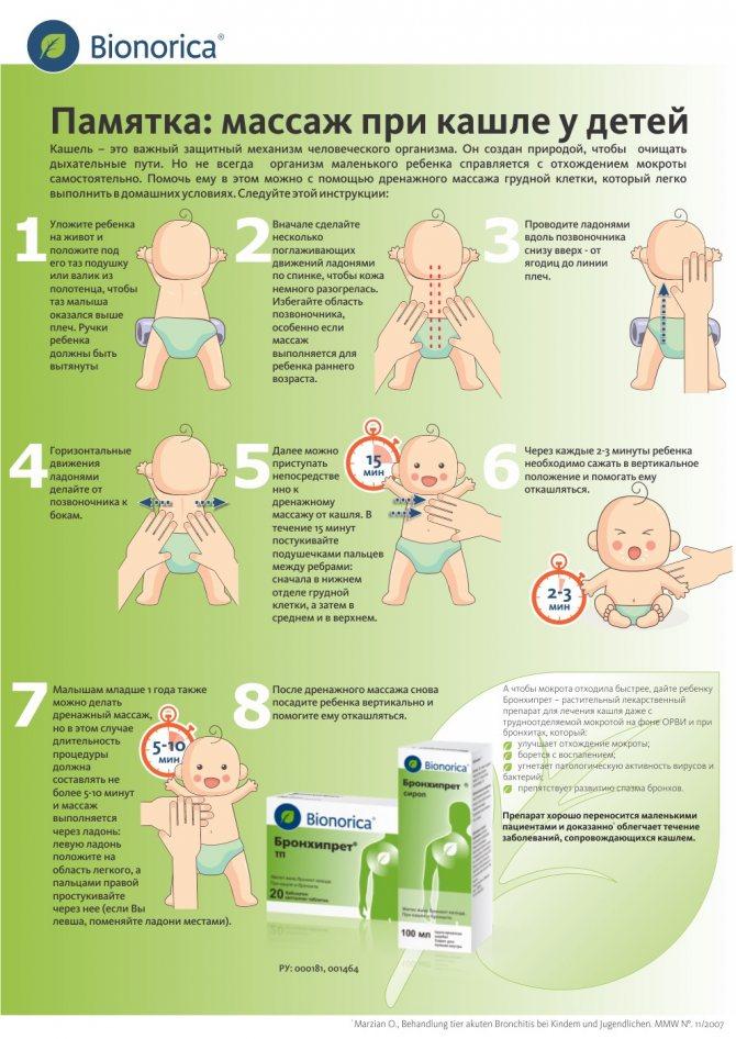 Гидромассаж для детей: правила проведения, польза и противопоказания
