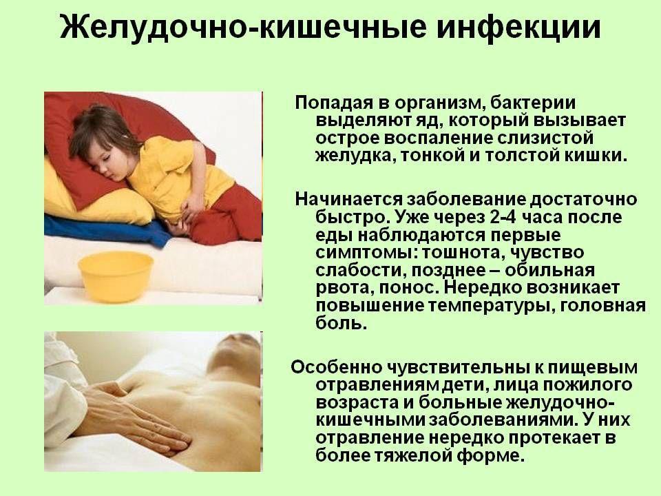 Диспептические расстройства: тошнота, рвота у детей