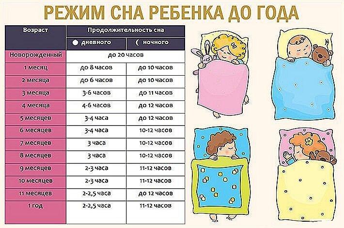 Методики самостоятельного засыпания ребенка - самостоятельное засыпание малышей - agulife.ru