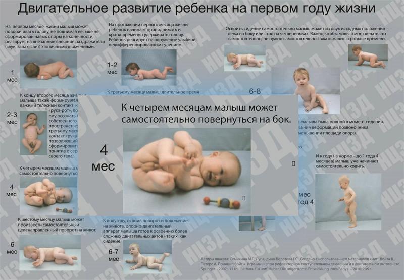 Что умеет малыш к первому году жизни?