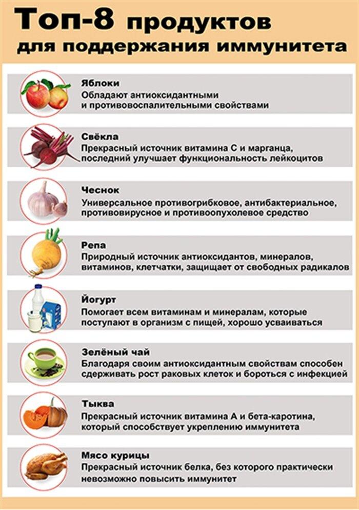 Какие противовирусные препараты предложить для профилактики коронавируса?