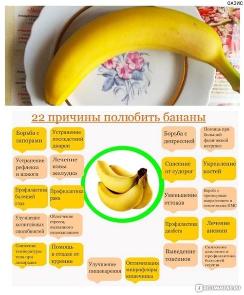 Когда ребенку можно давать банан: со скольки месяцев, грудничку, прикорм