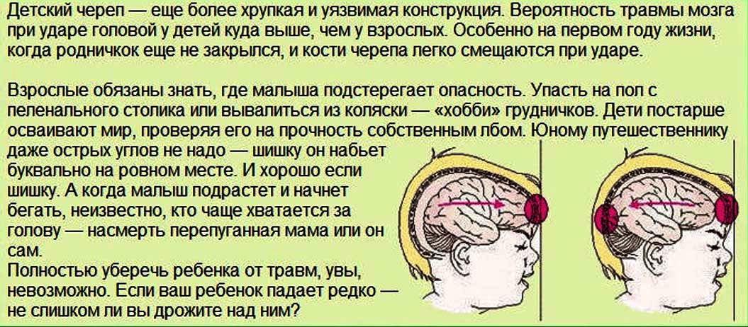 Черепно-мозговые травмы у детей - какие могут быть последствия черепно-мозговых травм у детей?