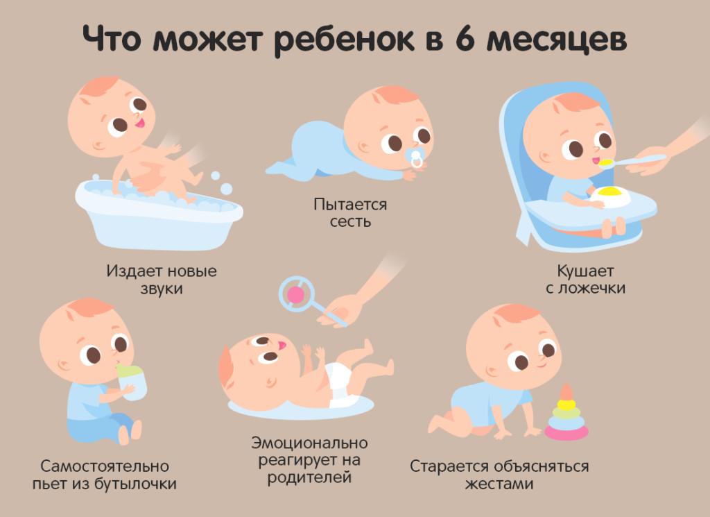 Развитие ребенка в 15 месяцев