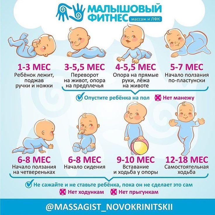 Развитие ребенка в 1 год и 2 месяца: что должен уметь ребенок в этом возрасте
